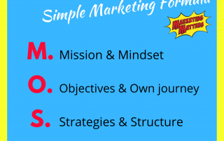 Why Marketing Matters and why you need the MOST Simple Marketing Formula!