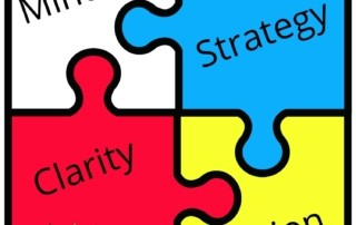 Mindset, Clarity, Strategy and Action are the 4 pillars for success when I work with clients